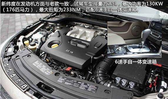 除此之外,由雷诺自主研发的bsw盲区警示系统,采用超声波检测,通过车体